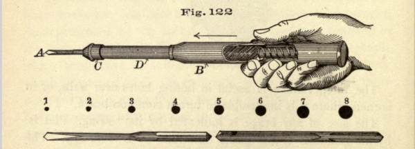 An old line drawing of a spring activated hand drill and bits