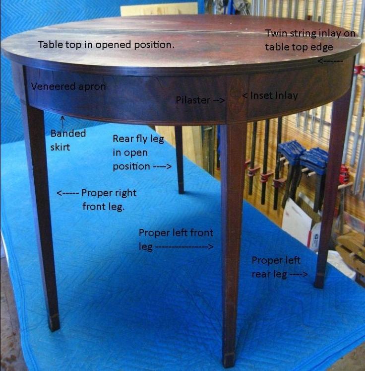Card table description of parts