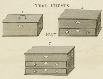 An engraving from a tool catalog illustrating three tool chests of varying capacity.